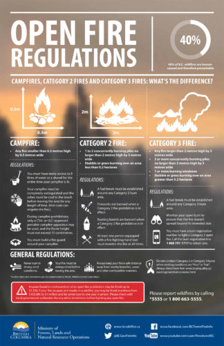 Open burning allowed in Cariboo Fire Centre area
