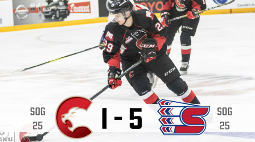 Chiefs sweep Cougars in season-opening series